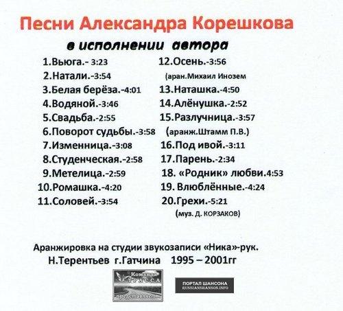 Александр Корешков Алёнушка 2001
